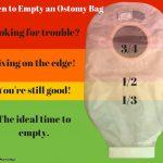 ostomy measures